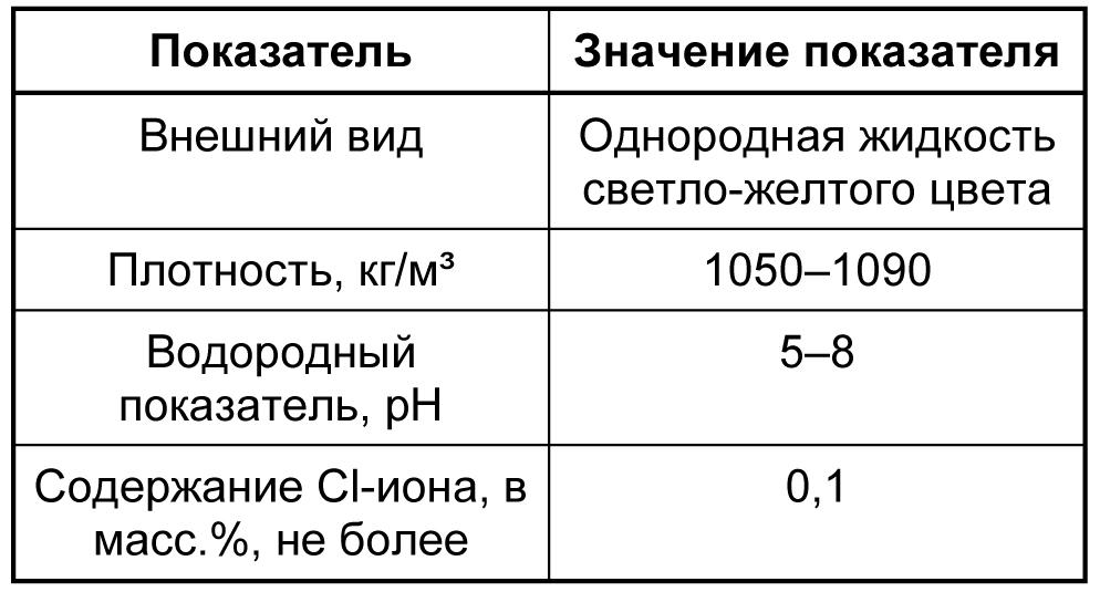 MasterGlenium 115 табл 1