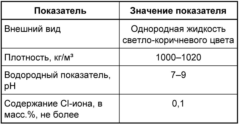 MasterMatrix 100 табл. 1