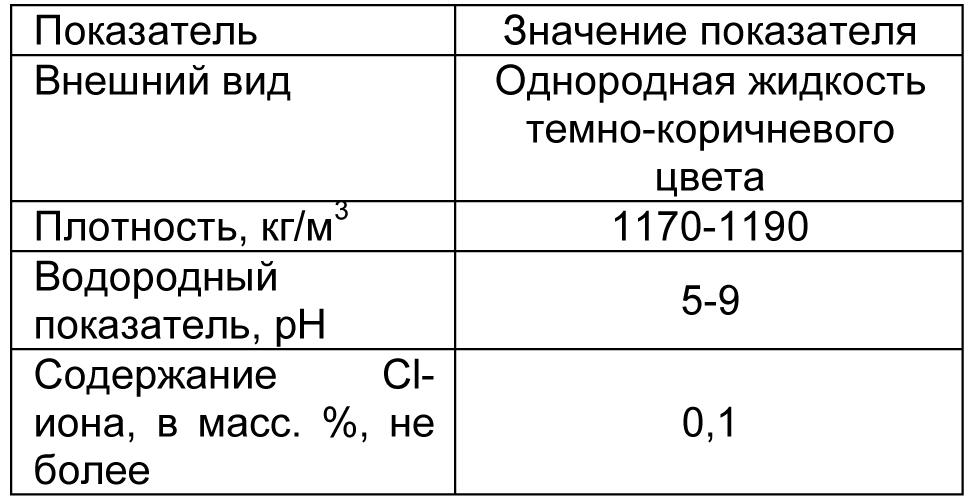MasterPozzolith MR 55 табл 1
