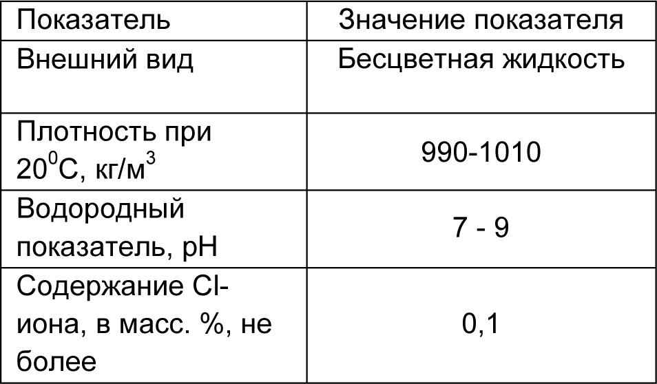 MasterCast 740 табл 1