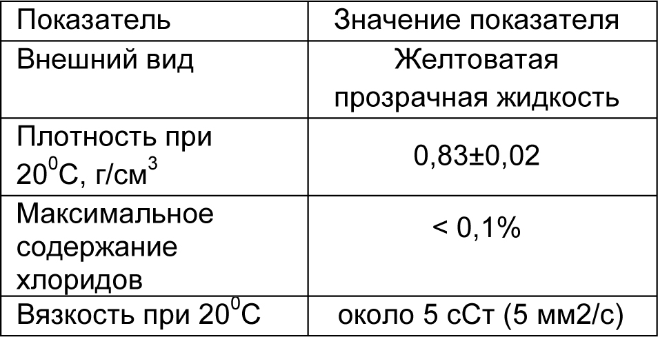 MasterFinish RL 309 табл 1