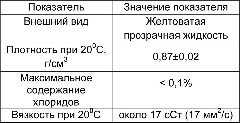 MasterFinish RL 314 табл 1
