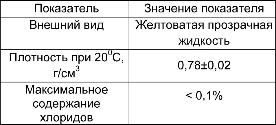 MasterFinish RL 318 табл 1