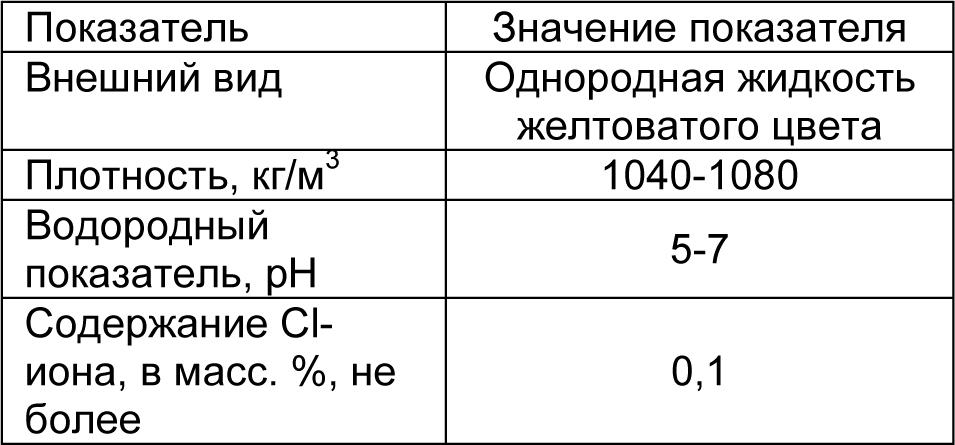 MasterGlenium 116W табл  2