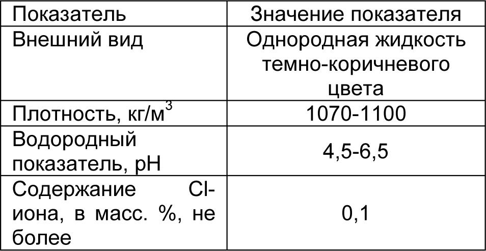 MasterGlenium 324 табл 1