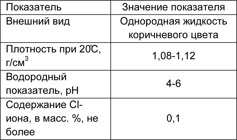 MasterGlenium ACE 41 табл 1