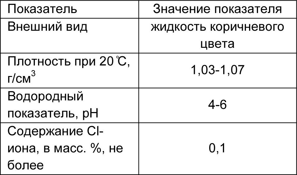 MasterGlenium ACE 47 табл 1