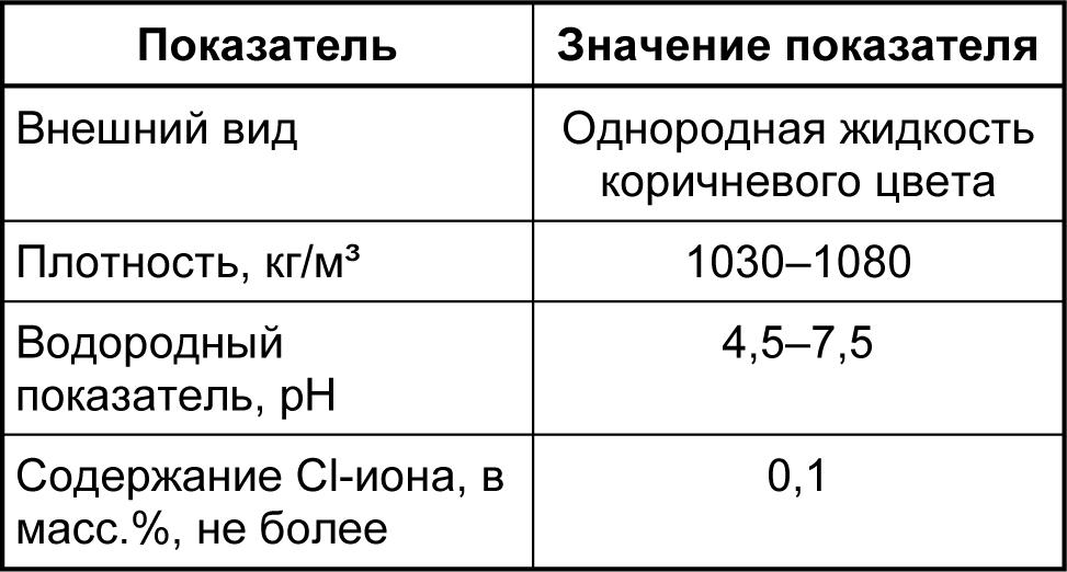 MasterGlenium SKY 508 табл 1