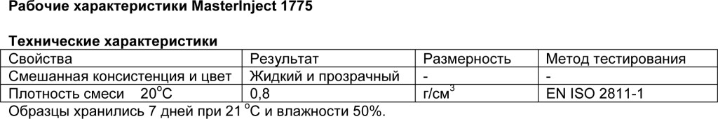 MasterInject 1775 табл 1