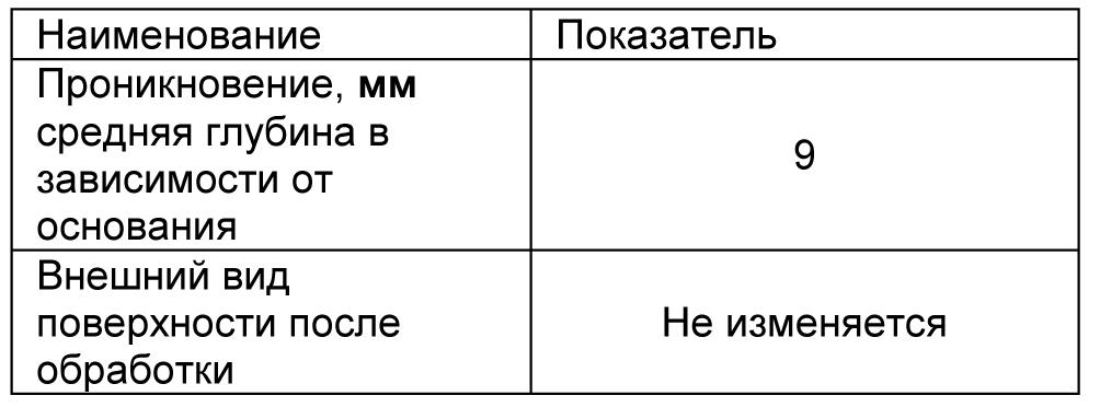 MasterProtect H 1000 табл 1