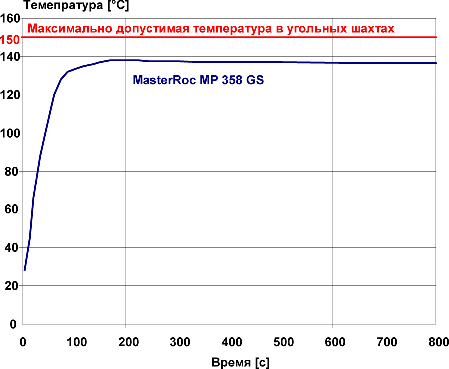 MasterRoc MP 358 GS рис 1