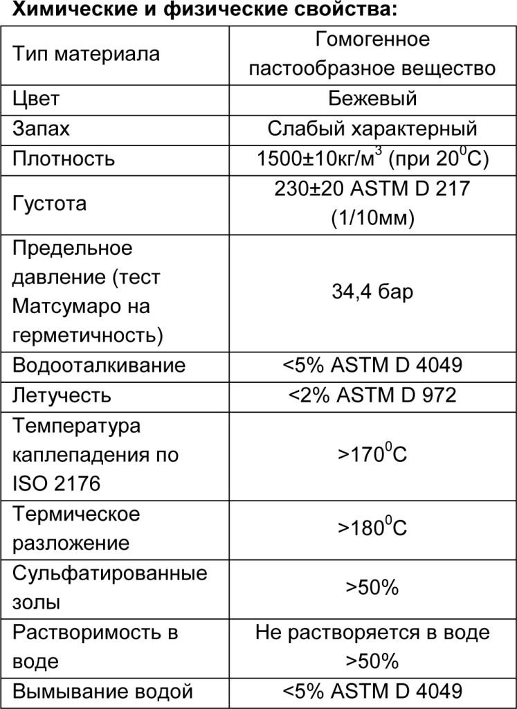 MasterRoc TSG 6 табл 1