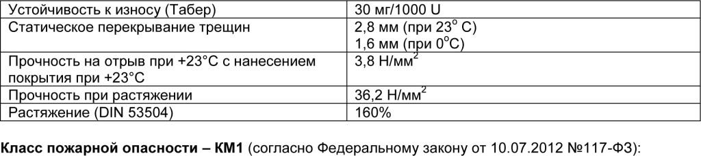MasterTop 1325 R табл 2