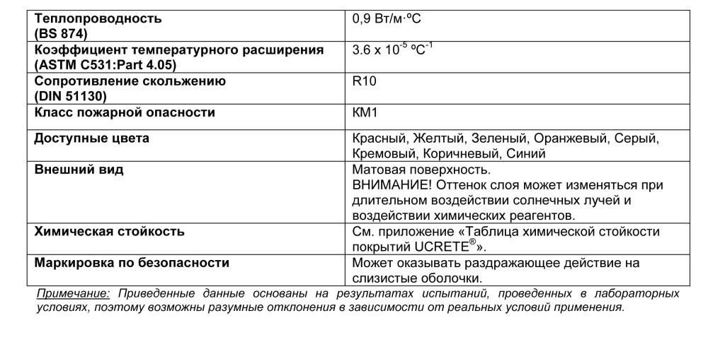 Ucrete-MF-tabl-2