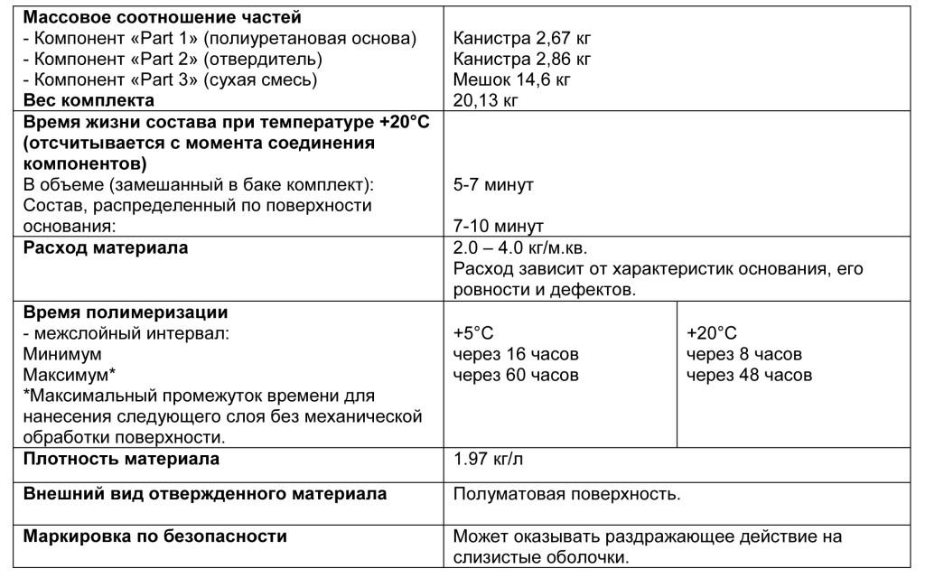Ucrete Primer LC табл 1