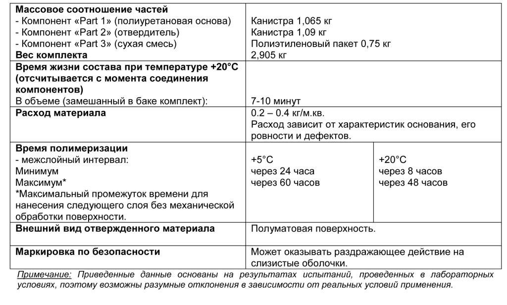 Ucrete Primer SC табл 1