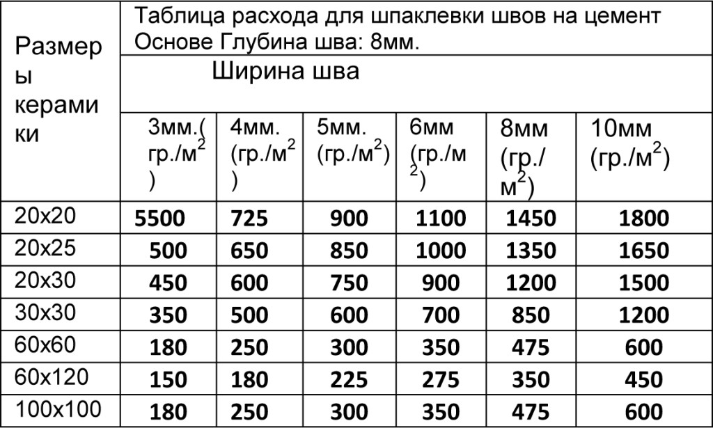 MasterTile JF 560 табл 2