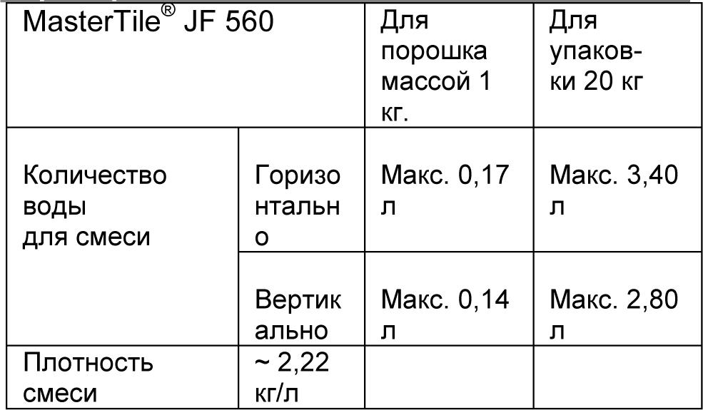 MasterTile JF 560 табл 3